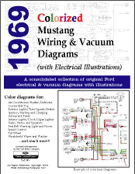 Mustang Shop Manual Download