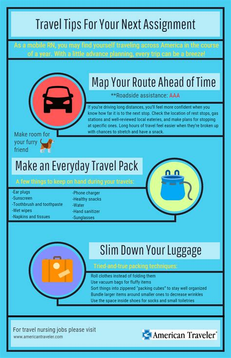 Infographic On The Road Travel Tips American Traveler