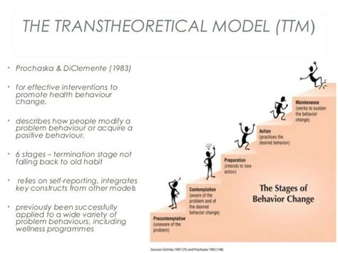 Behavior Modification Health Definition by Best 20 Transtheoretical Model Ideas On