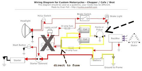 Heartlan 50 Wiring Schematic by Cb550 Cafe Back From Hibernation Hopefully
