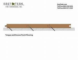 T&G Porch Flooring Install Diagram - how to