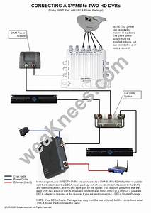 Dish Tv Wiring Diagram