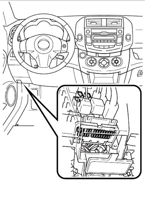 Where The Instrument Panel Fuse Box Rav Limited
