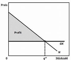 Gewinnmaximierung Berechnen : wohlfahrts konomische auswirkungen des zweiterwerbs wohlfahrtsverluste durch arbitragegesch fte ~ Themetempest.com Abrechnung