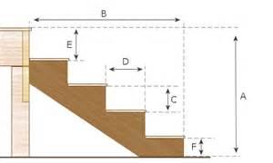 Calcul Marche Escalier Exterieur by Calculer Les Dimensions D Un Limon D Escalier