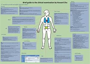 A Brief Guide To The Clinical Examination On Meducation