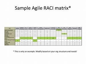 Agile Roles  U0026 Responsibilities