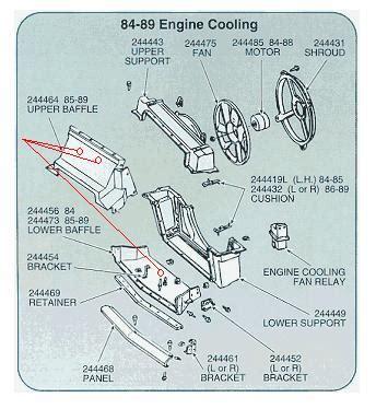 aux cooling fan corvetteforum chevrolet corvette forum discussion