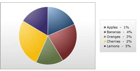 charts silverlight pieseries custom legenditem  buttons  formattedratio percentage
