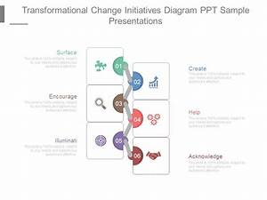 Transformational Change Initiatives Diagram Ppt Sample