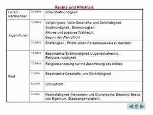 Rechte Ab 14 : jugendliche im rechtsstaat ppt video online herunterladen ~ Orissabook.com Haus und Dekorationen