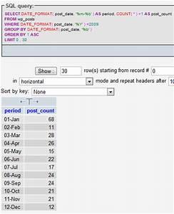 Mysql custom date format — definition and usage