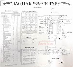 Jaguar Moonroof Wiring Diagram