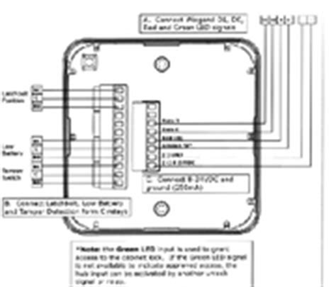 Proxpro Hid Wiring Diagram by Assa Abloy Aperio Cabinet Lock With Card Reader With
