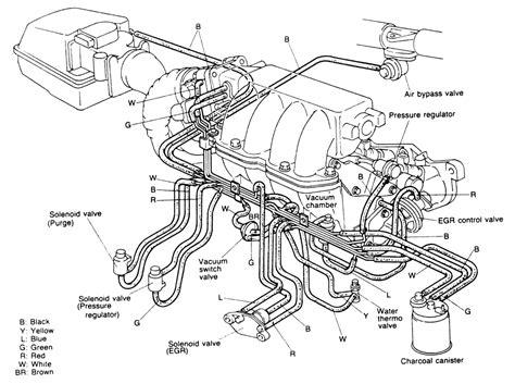 Mazda Mx 5 Vacuum Diagram repair guides