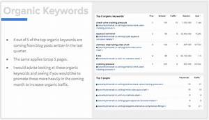 steal our seo report template and make it even better With seo keyword research template