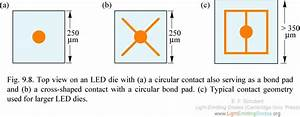 Lightemittingdiodes Org Chapter 9