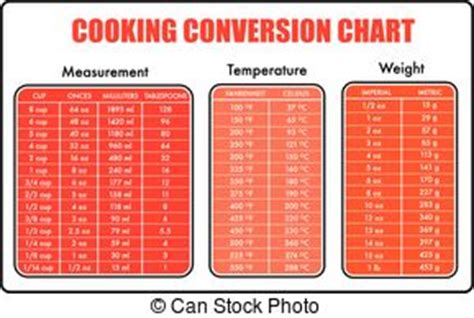 table de conversion cuisine illustrations de cuillère soupe 270 images clip et