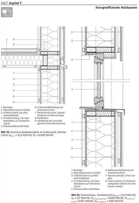 Bodentiefes Fenster Detail by Holzbau Konstruktion Bauphysik Projekte