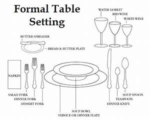 Dining table correct dining table settings for Formal table setting