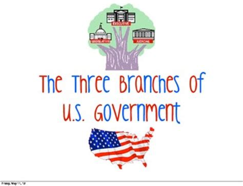 Branches Of Governmnet Clipart