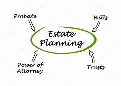 Estate Planning Diagram Depositphotos