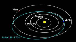 News - Asteroid close encounter helps test response to ...