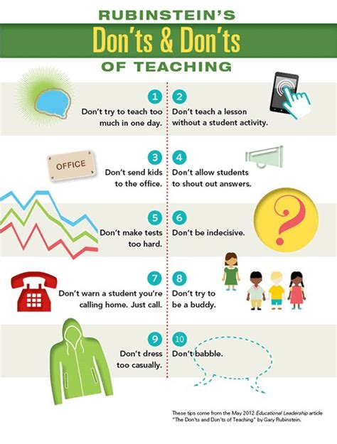 rubinsteins donts donts  teaching ascd inservice