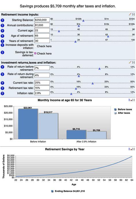 retirement calculators newretirement