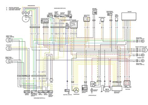 2003 harley softail wiring diagram electrical auto