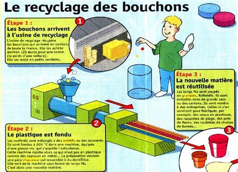 Collecte Bouchons Plastiques Fauteuil Roulant by Que Peut On Faire Des Bouchons En Plastique Et En Li 232 Ge