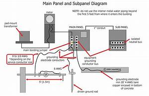 Wiring Diagram Of Panel