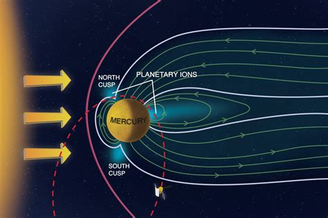"""Extreme"" Solar Wind Blasts Mercury's Poles - Universe Today"