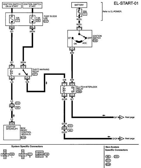 Ignition Diagram Nissan