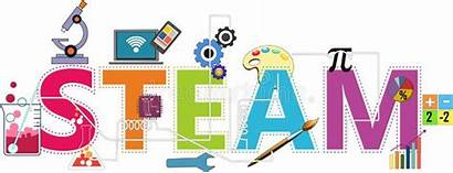 Steam Education Science Technology Engineering Learning Math