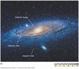 The Milky Way Galaxy Diagram - Pics about space