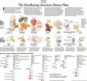 Диеты похудеть за месяц на 10 кг отзывы