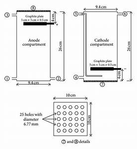 Dimensions Of Anode And Cathode Chambers   1  Influent