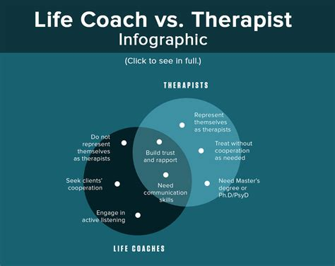 What Is A Life Coach? Learn What A Life Coach Is And How