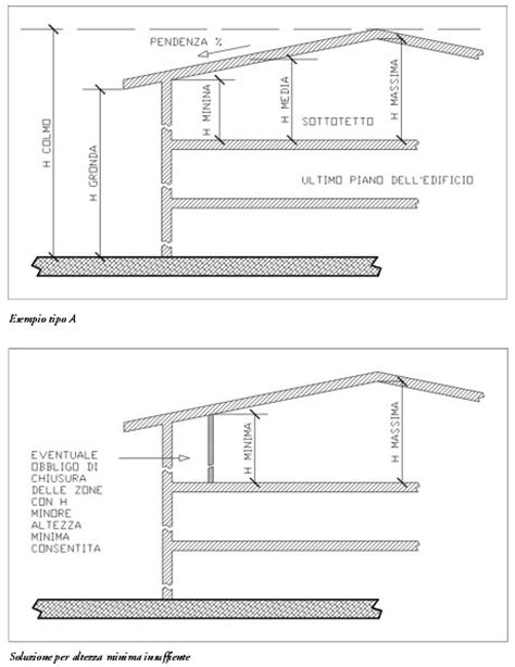 calcolo volume tetto a padiglione il recupero abitativo dei sottotetti