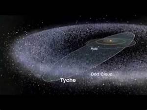 Binary Orbit of Planet X Nibiru Update this Month - YouTube