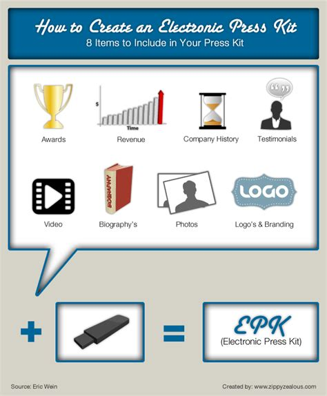 electronic press kit how to create an electronic press kit ehow