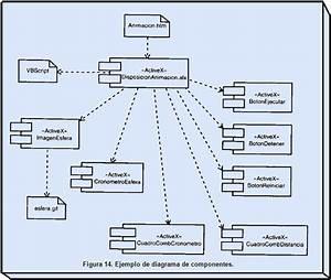 Metodologia De Sistemas  Aprendiendo Uml