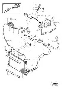 similiar volvo s60 t5 parts diagram keywords volvo s60 turbo engine diagram likewise volvo s80 engine diagram as