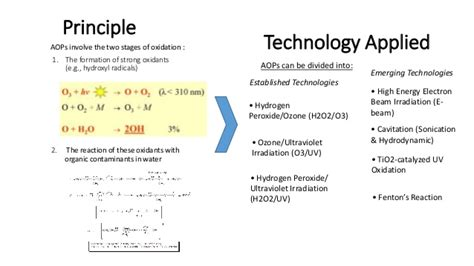 Advanced Oxidation Process for Industrial Water Treatment ...