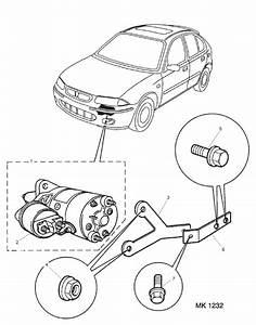Mgf Starter Motor Wiring Diagram