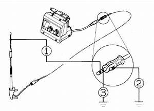gl1500 stereo antenna connector o gl1500 information With cb antenna wiring