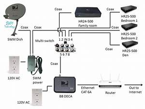 Directv Hr34 Wiring Diagram