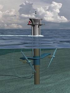 Tidal Energy  U2013 This  Not That