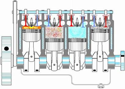 Combustion Engines Internal Reciprocating Rice Engine Animated